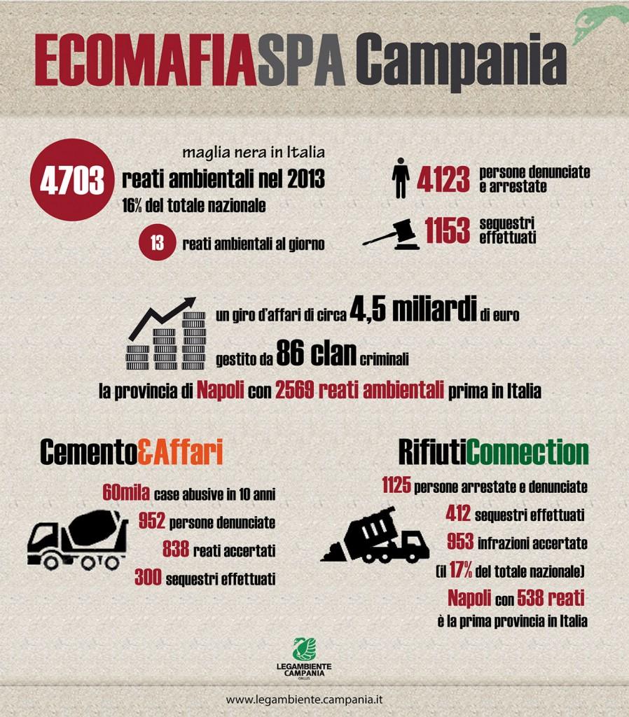 infografica-ecomafia
