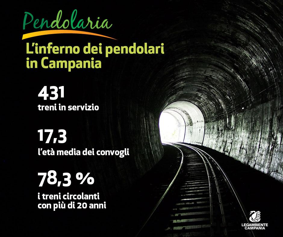 pendolaria1