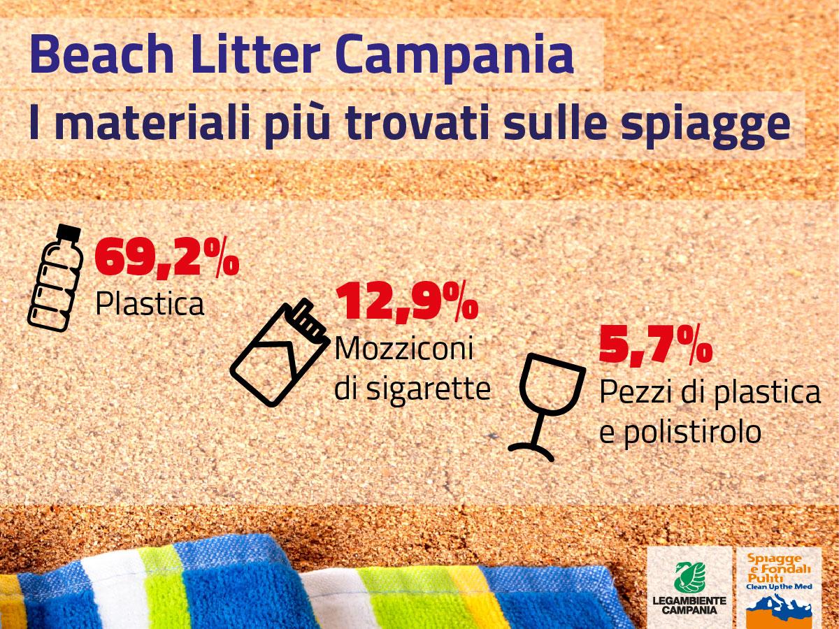 beachlitter_infografica